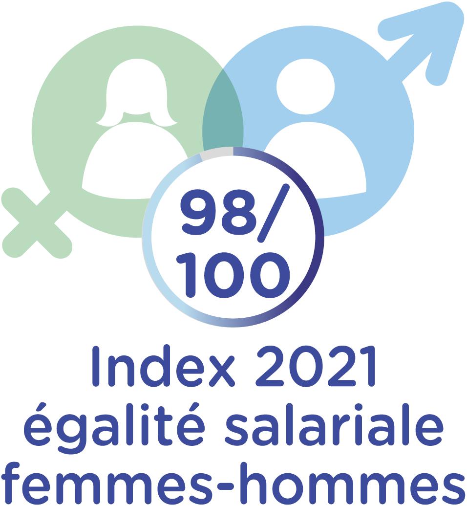 Index égalité salariale femmes-hommes 2021